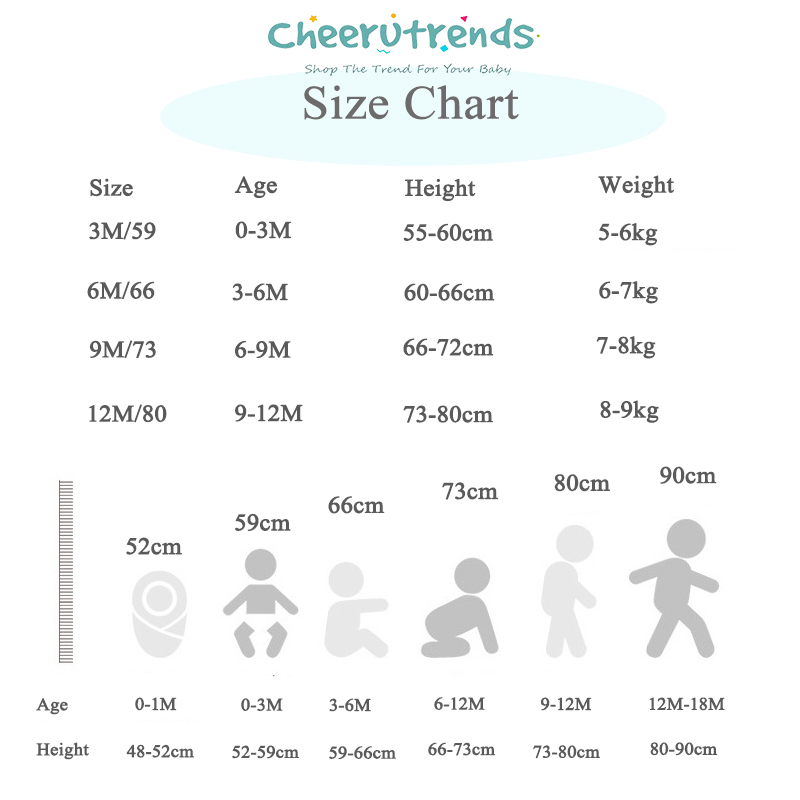 baby clothes size